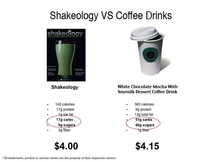 Shake-vs-Coffee Drinks